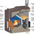 Le chauffage en appartement : règlements et conseils